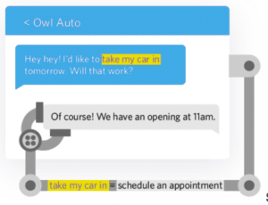 cloud-ivr-ai-chat-bot-example