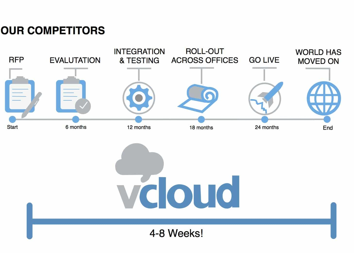 vcloud-acd-call-center-legacy-calling